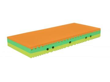 Matrace NOBILITA 160 x 200 cm